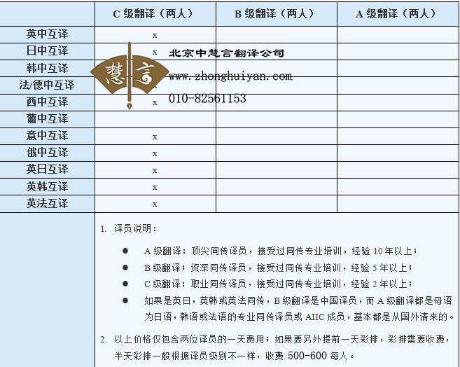 北京英语翻译公司报价标准是多少