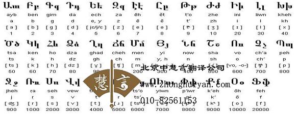 中俄翻译合同范本翻译