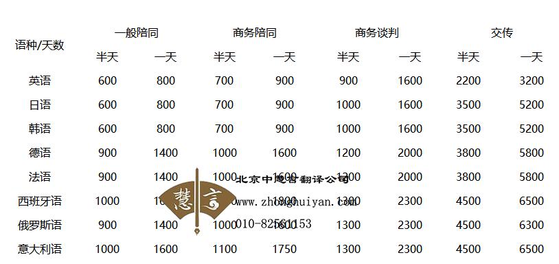 韩国陪同翻译一天多少钱