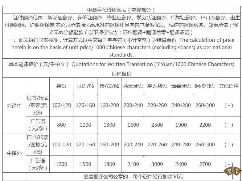 翻译收费标准具体范围是多少