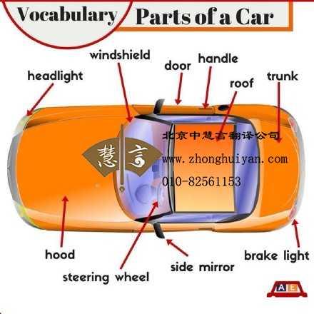 汽车翻译从业人员的要求